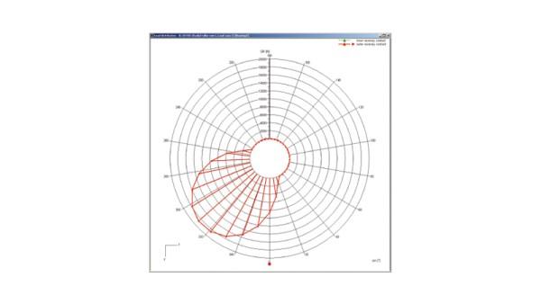 Rullningslager ur INA/FAG-databasen