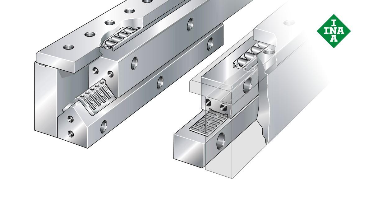 Schaeffler linjärstyrningar  Omfattingssystem med nål- och rullband