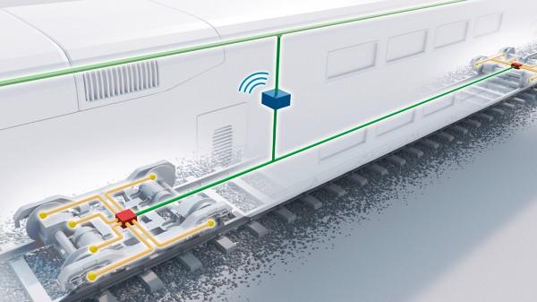 Tillståndsövervakningssystem med intelligent programvara och molnkommunikation: Upp till sex sensorenheter kan vidarebefordra signaler till processorenheten som bearbetar rådata till värdefull information.